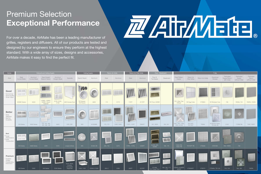 AirMate GRD Poster