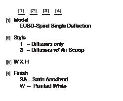 How To Specify EUSD