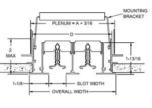ESCD Series-Style E2 (dimensional)